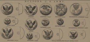 Civil War Uniform Union Buttons