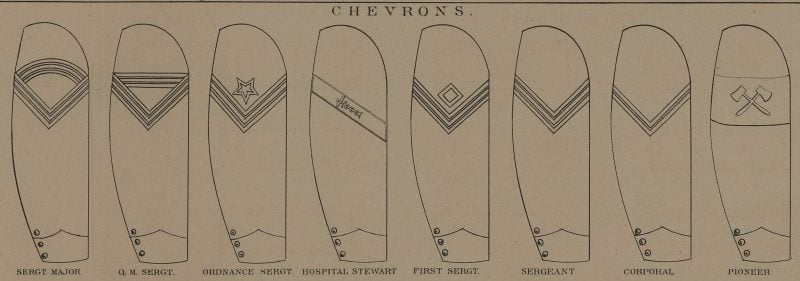 an essay on the american civil war