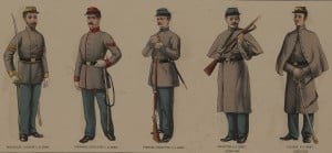 Confederate Civil War Enlisted Uniforms