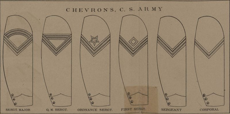 Civil war uniform great in the north bad in the south civil war confederate civil war uniforms chevrons biocorpaavc Choice Image
